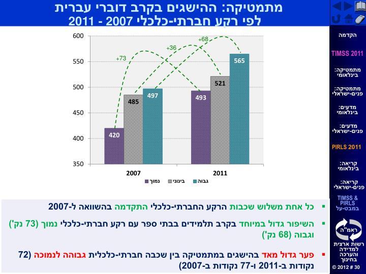מתמטיקה: ההישגים בקרב דוברי עברית