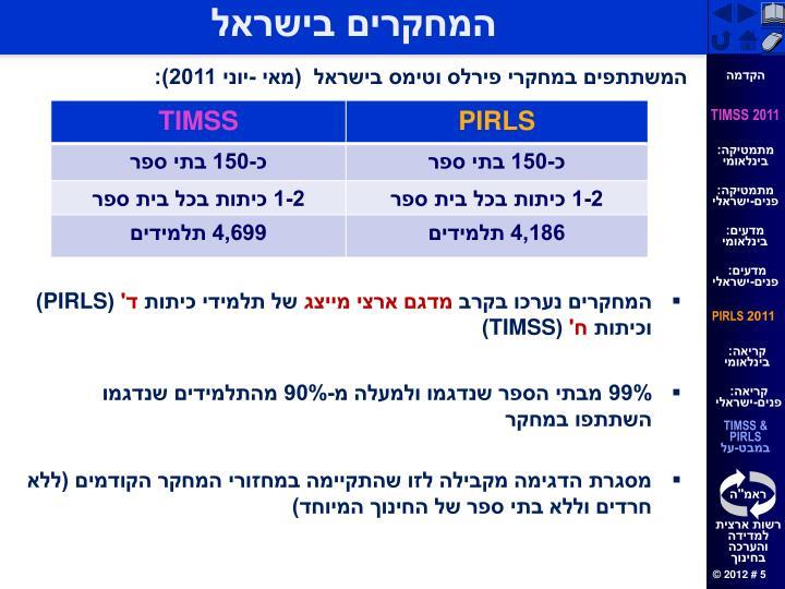המחקרים בישראל