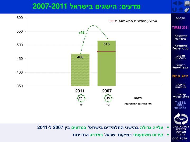 2007-2011