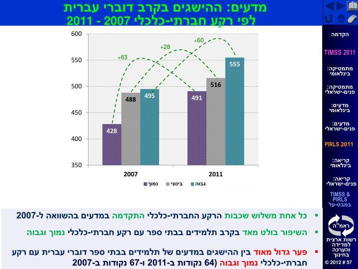 מדעים: ההישגים בקרב דוברי עברית
