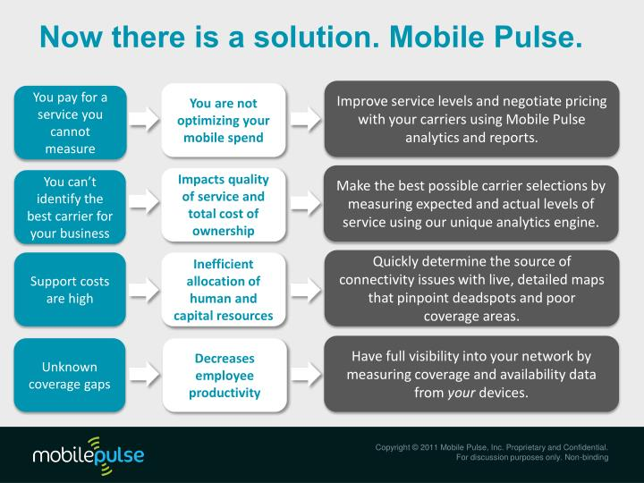 Now there is a solution. Mobile Pulse.