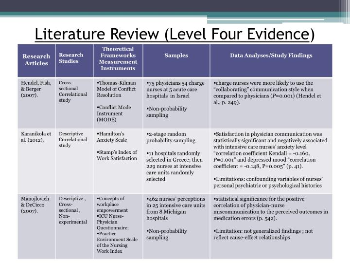 Review of literature in a nursing research proposal