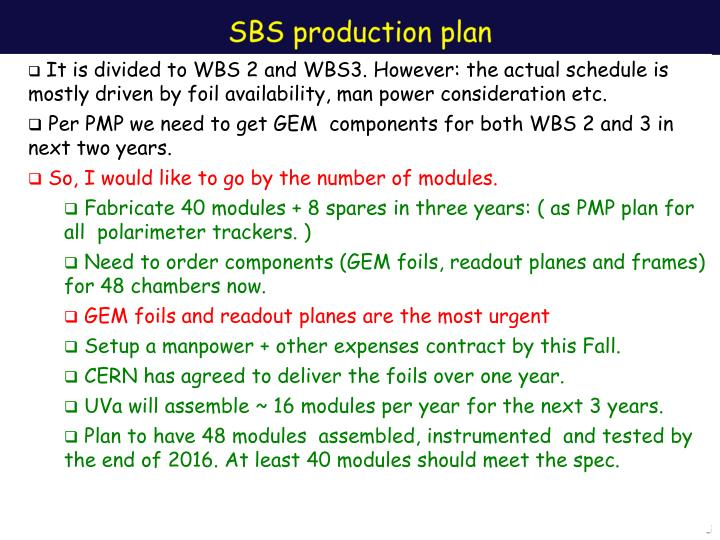 Sbs production plan