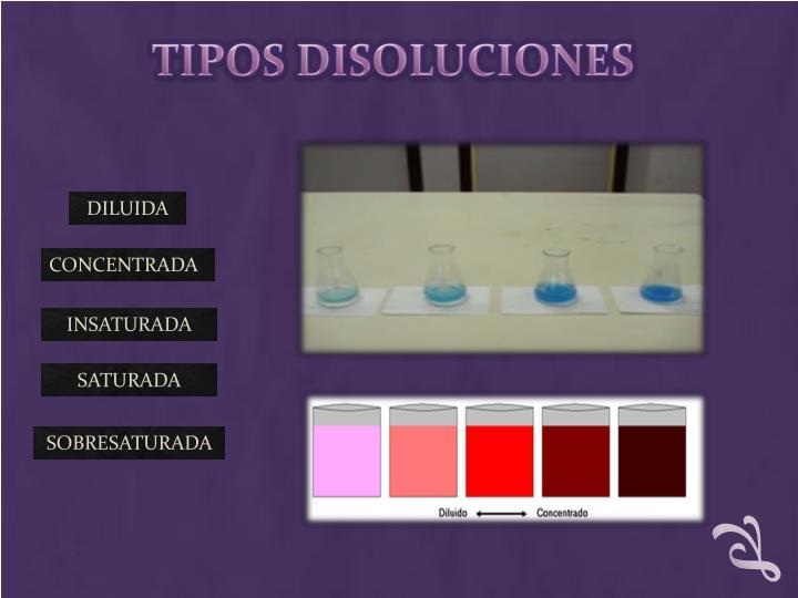 TIPOS DISOLUCIONES