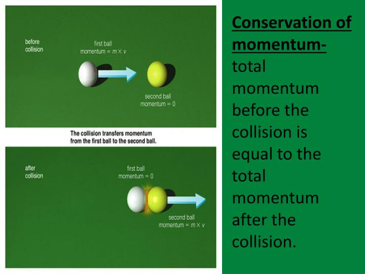 Conservation of momentum-