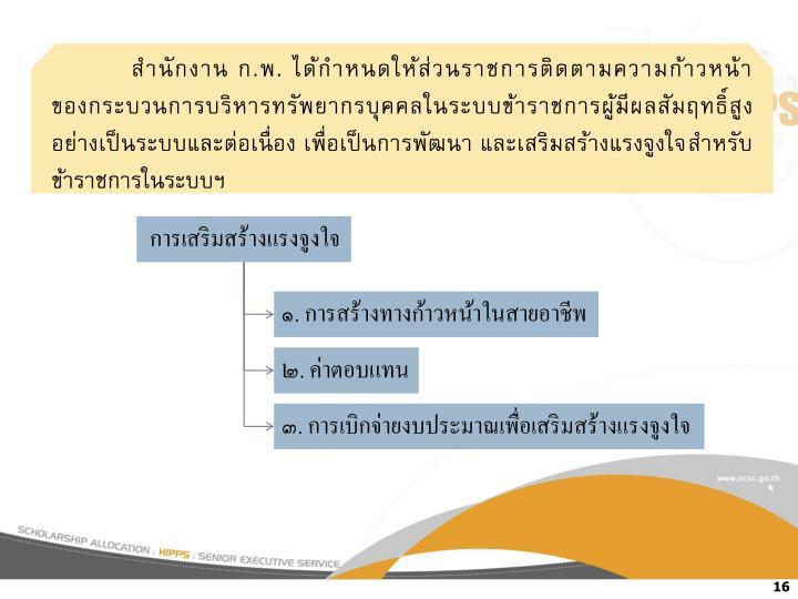 สำนักงาน ก.พ. ได้กำหนดให้ส่วนราชการติดตามความก้าวหน้า