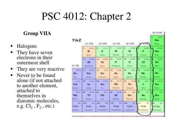 PSC 4012: Chapter 2