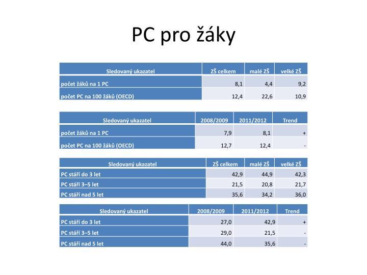 PC pro žáky
