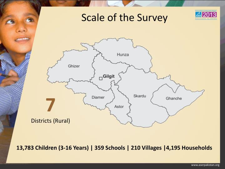 Scale of the Survey