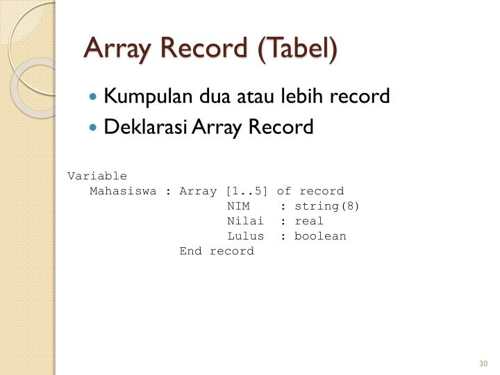 Array Record (