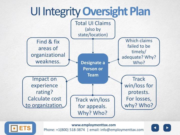 UI Integrity