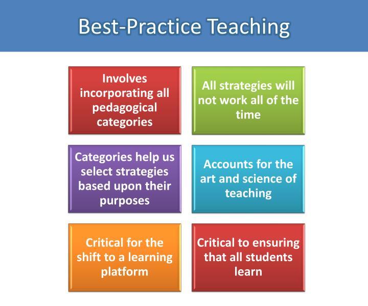 Best-Practice Teaching