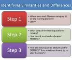 identifying similarities and differences3