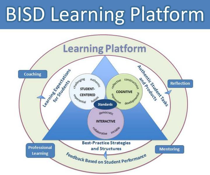 BISD Learning Platform