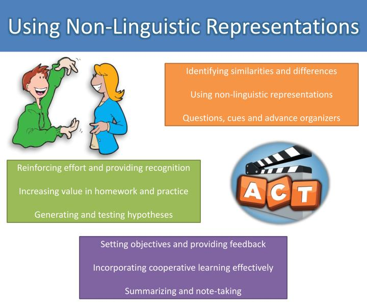 Using Non-Linguistic Representations