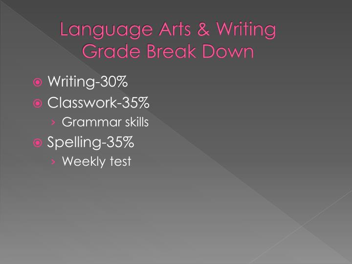 Language Arts & Writing Grade Break Down
