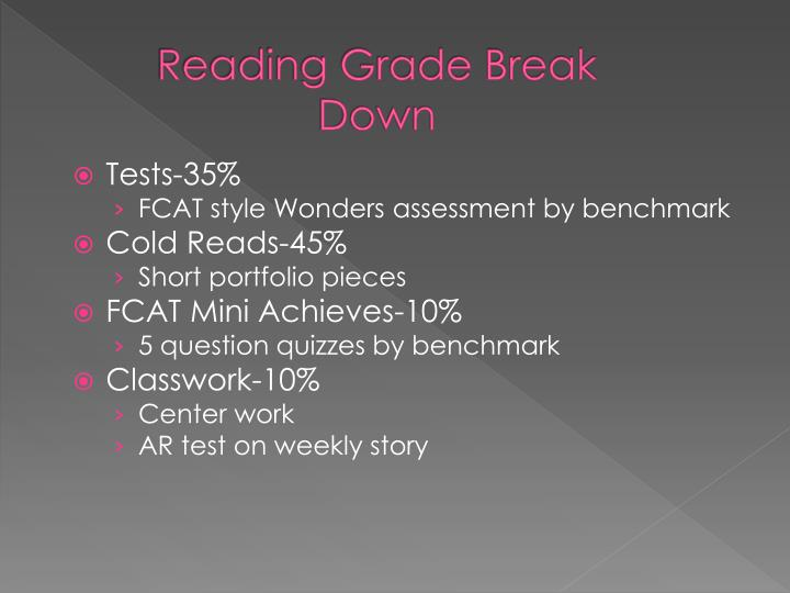 Reading Grade Break Down