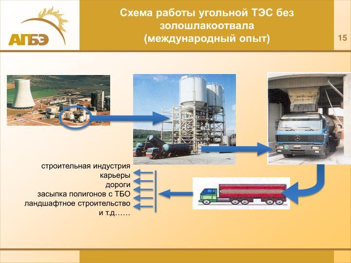 Схема работы угольной ТЭС без