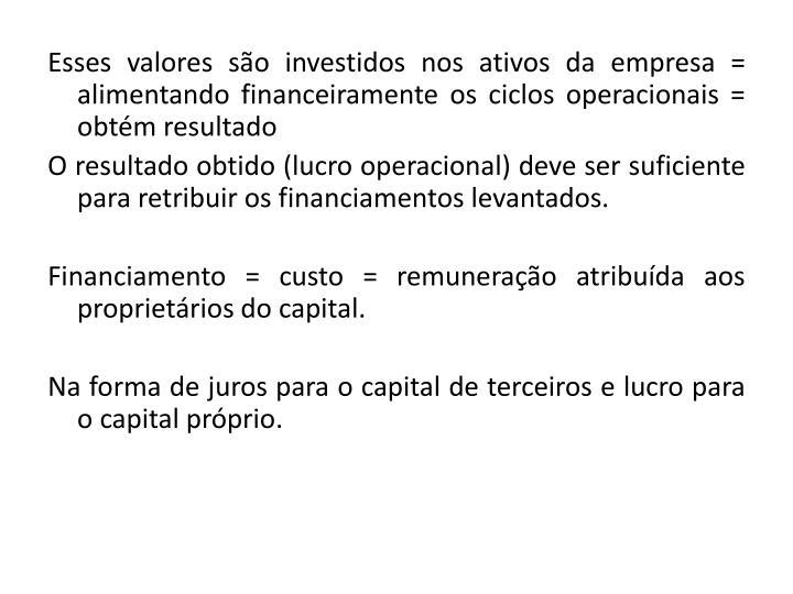 Esses valores são investidos nos ativos da empresa = alimentando financeiramente os ciclos operacionais = obtém resultado