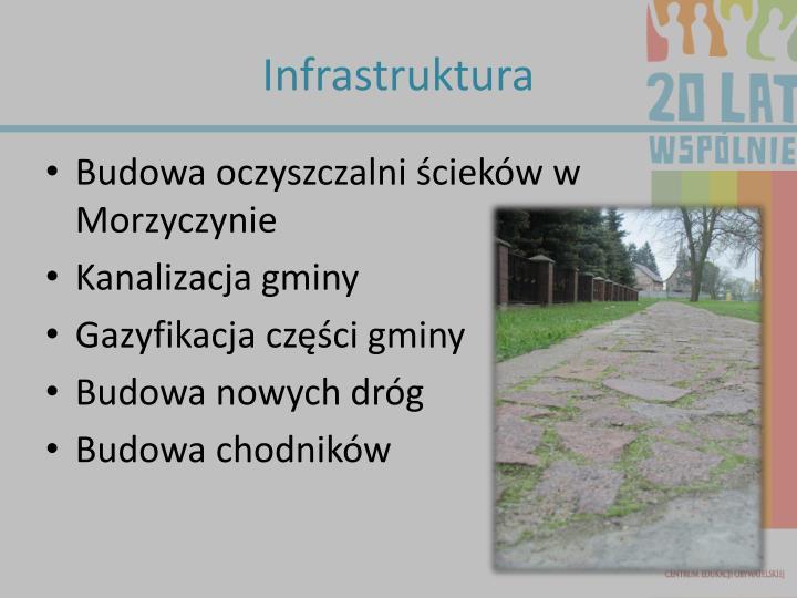 Infrastruktura