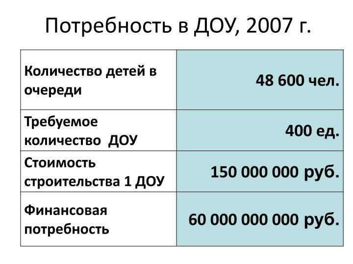 Потребность в ДОУ, 2007 г.