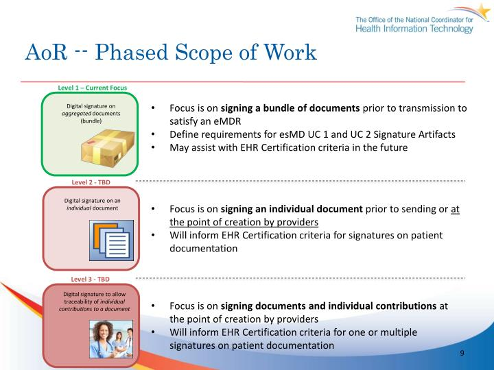 AoR -- Phased Scope of Work