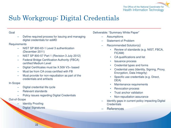 Sub Workgroup: Digital Credentials