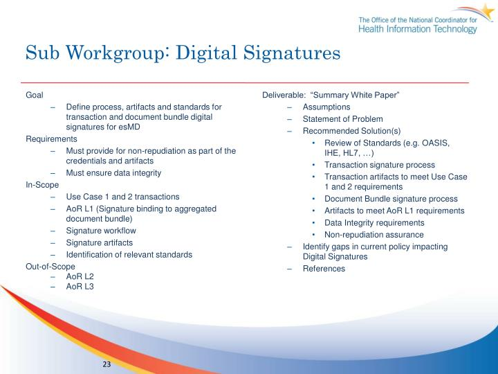 Sub Workgroup: Digital Signatures