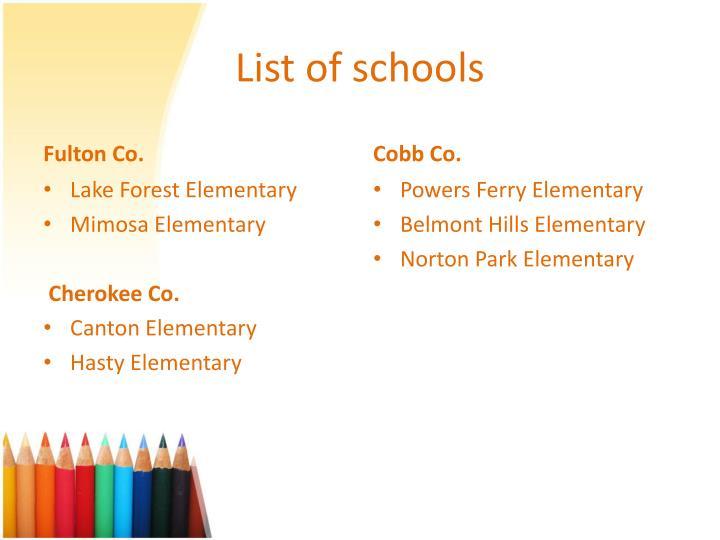 List of schools
