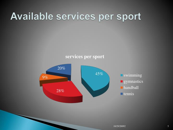 Available services per sport