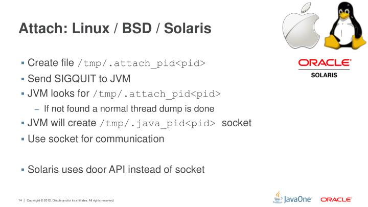 Attach: Linux / BSD / Solaris