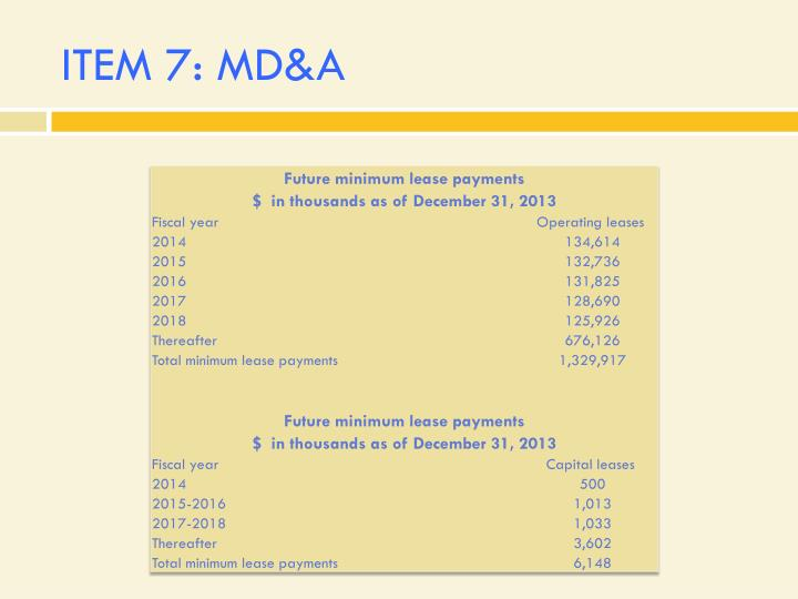 ITEM 7: MD&A