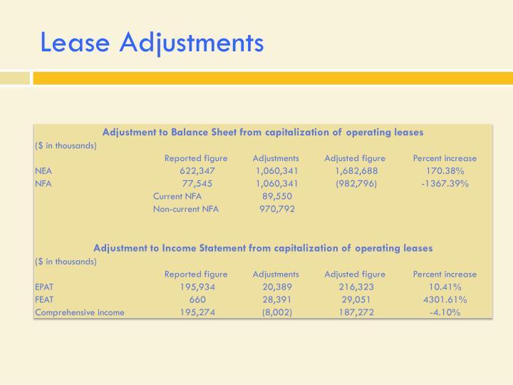 Lease Adjustments
