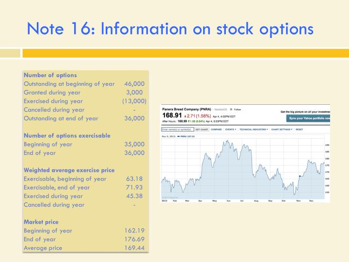 Note 16: Information on stock options