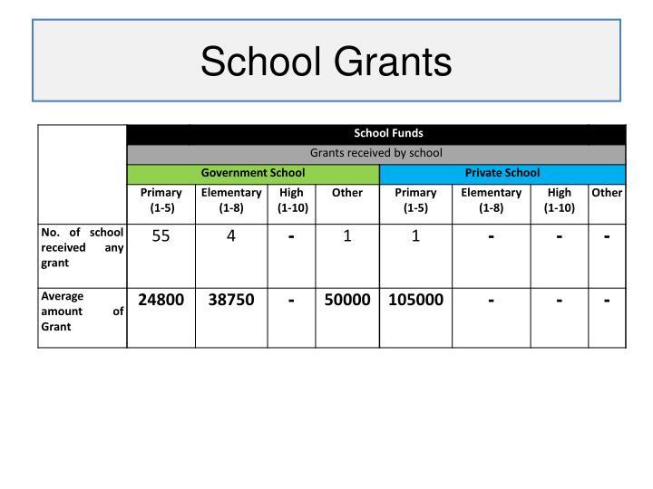 School Grants