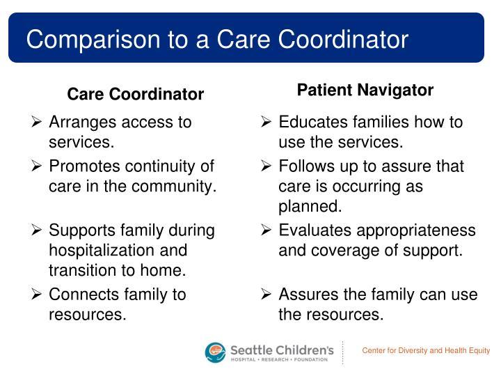 Comparison to a Care Coordinator