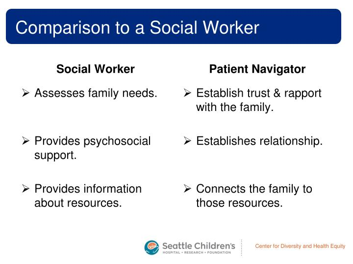 Comparison to a Social Worker