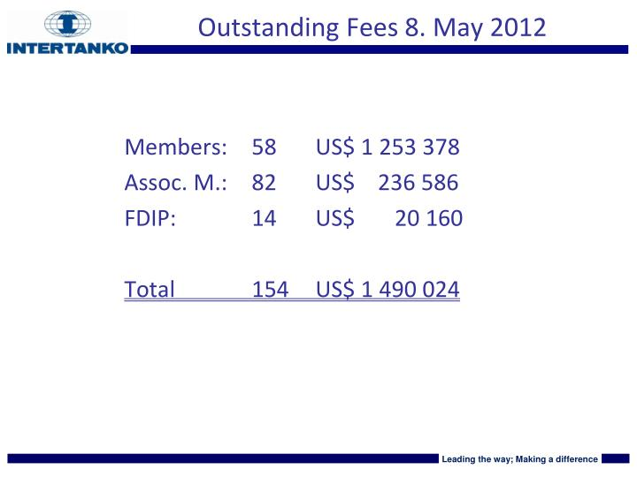 Outstanding Fees 8. May 2012