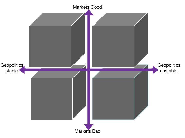 Markets Good