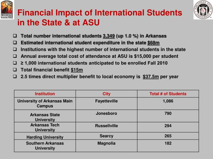 Financial Impact of International Students