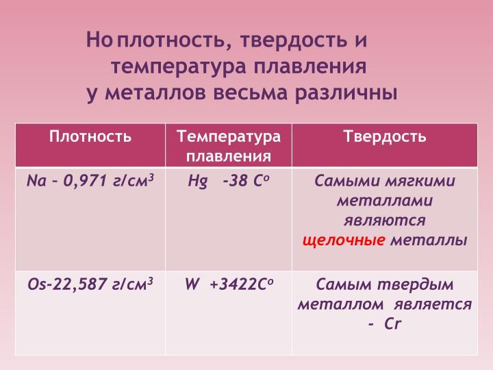 плотность