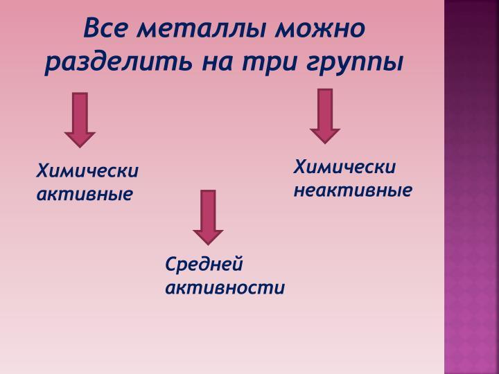 Все металлы можно разделить на три группы