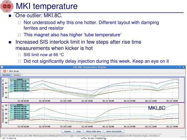 MKI temperature
