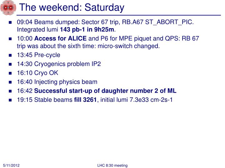 The weekend: Saturday