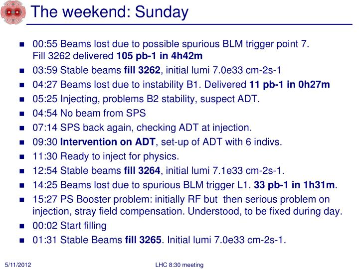 The weekend: Sunday