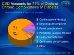 cvd accounts for 71 of costs of chronic complications of diabetes