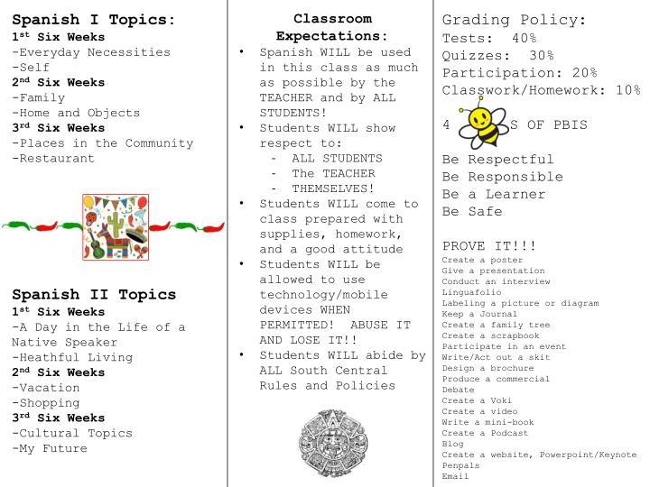 Spanish I Topics: