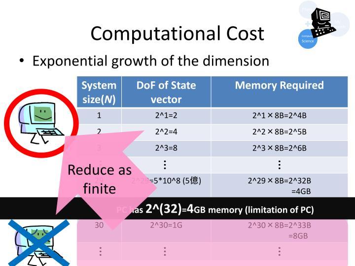 Computational C