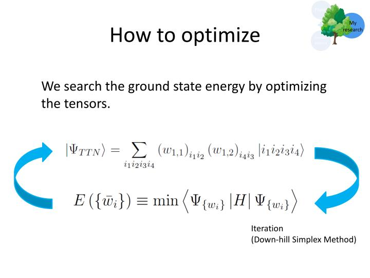 How to optimize