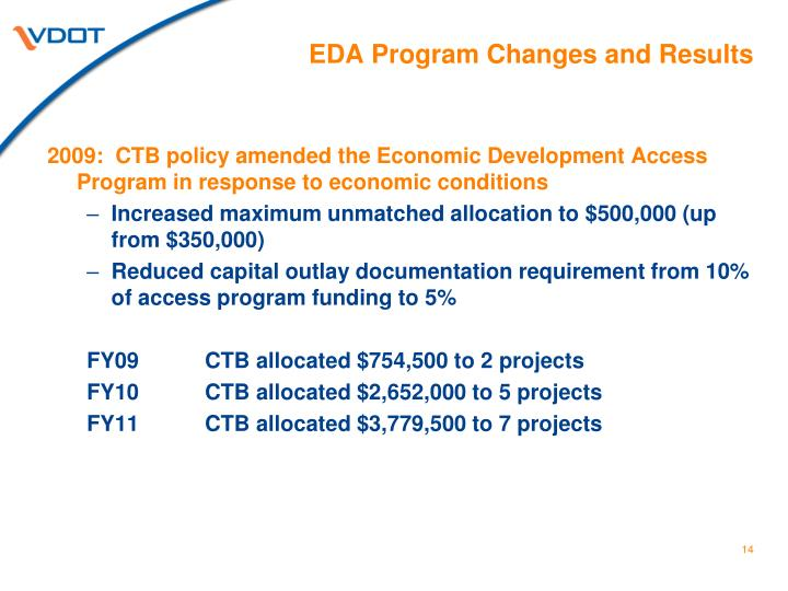 EDA Program Changes and Results